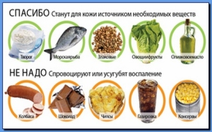 1362586336_tablica-sovmestimosti-produktov