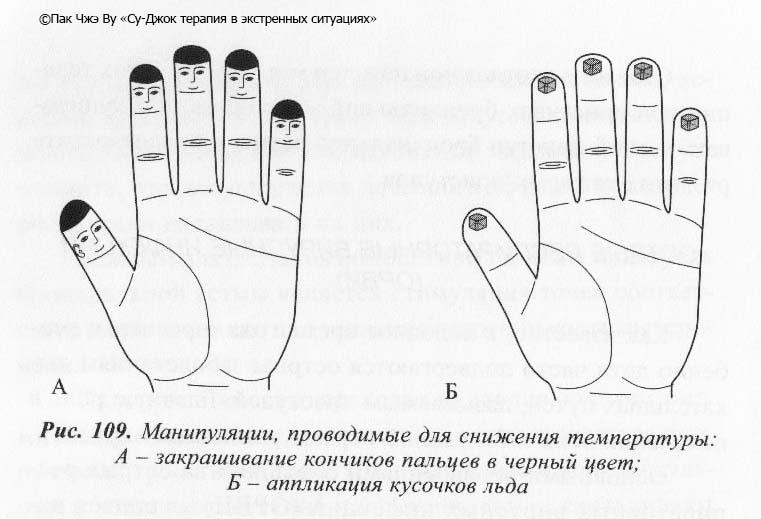 стимулирование точки джи с помощью пальцев руки видео.